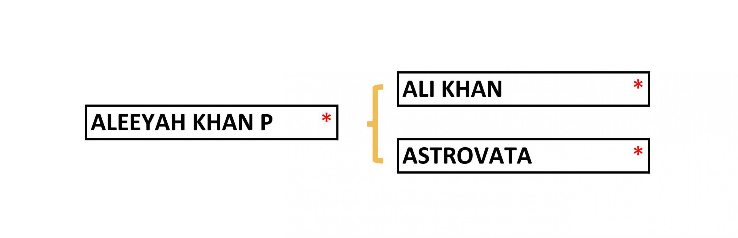 01_Aleeyah_Khan_P